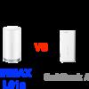 WiMAX、SoftBank Air通信速度が速いのはどっちだ。
