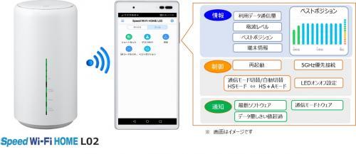 L02スマホアプリ