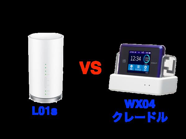 L01sWX04通信速度実測